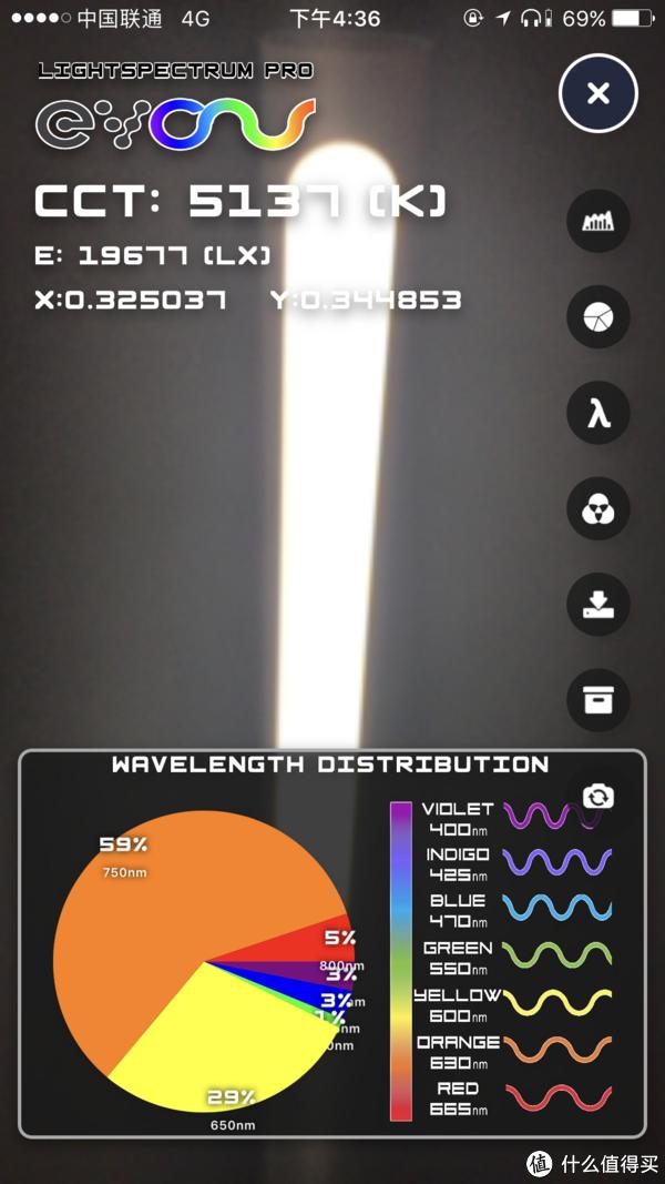 最亮光线 色温5196 黄橙色持平