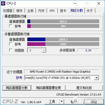 Ryzen 5 2400G CPUZ 跑分
