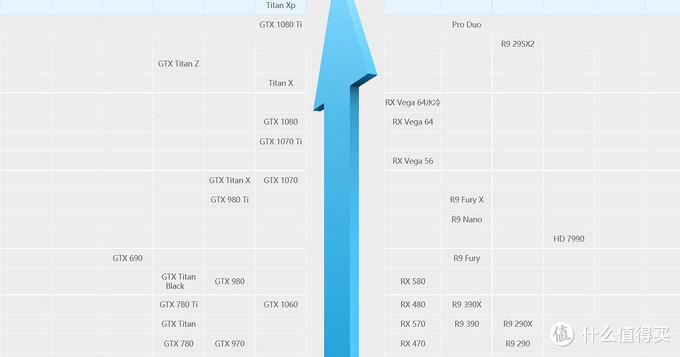 攒机还是直选品牌机?微星MSI海皇戟3极昼Trident3 Arctic体验点评