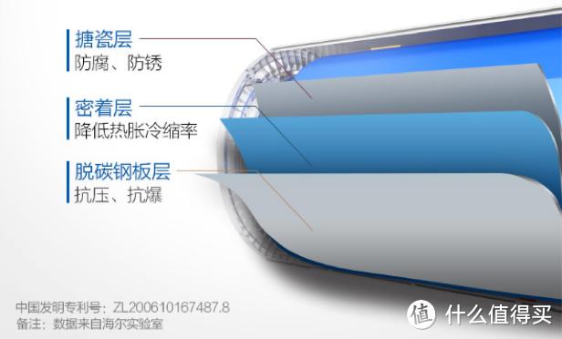 海尔电热水器加热效率究竟几何?海尔EC6005-TF(U1)60升3D速热电热水器实机测评2
