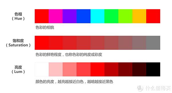 HSL 色彩模式