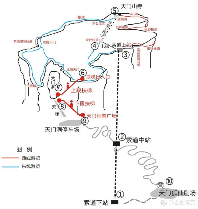 天门山线路图