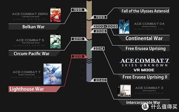 重返游戏:现代空战游戏的巅峰之作《皇牌空战7》