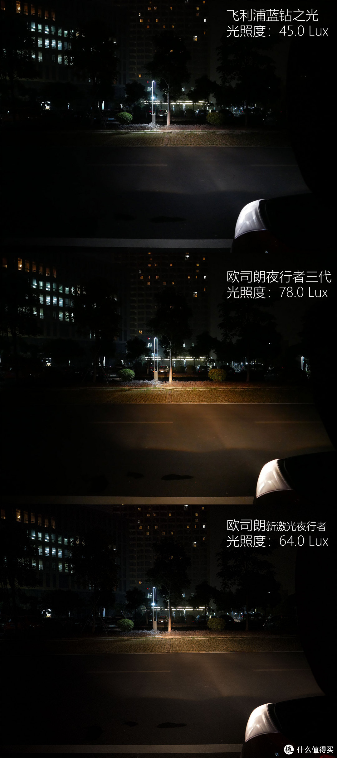 吉利帝豪GS换灯泡教程 顺便体验欧司朗新夜行者激光限量版