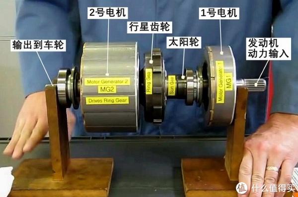 丰田混合动力系统详解及省油原理