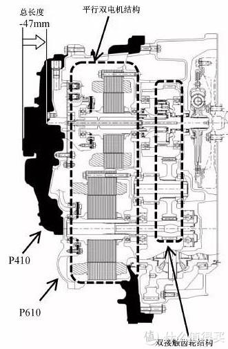 第四代THS平行轴结构