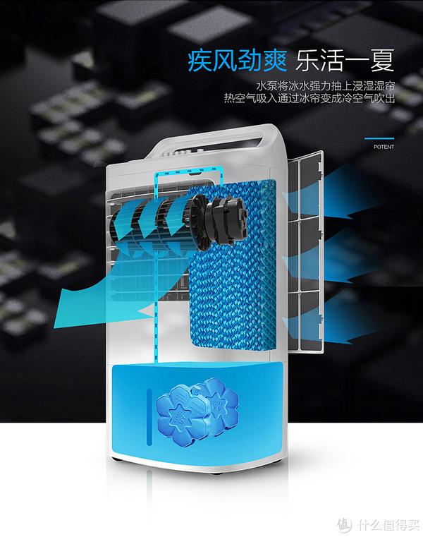 锤子科技畅呼吸智能落地式加湿器使用感受,维护及替代方案