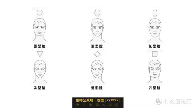 男生帽子丨最全介绍