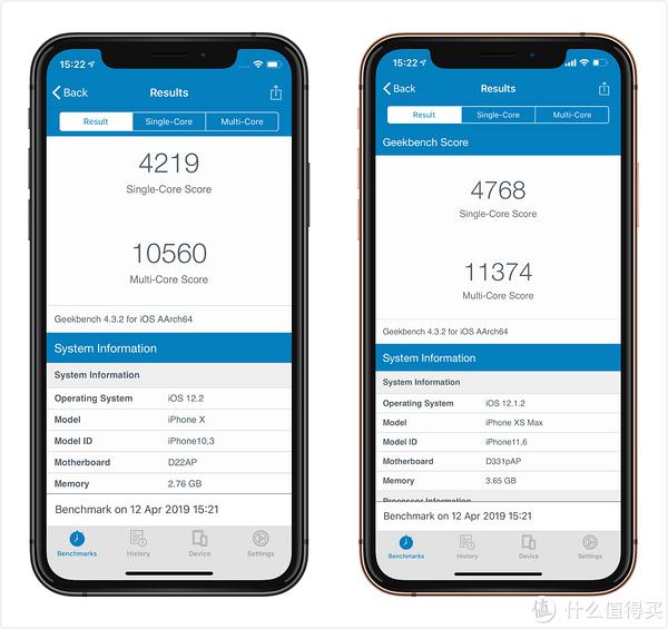 Geekbench跑分对比(左iPhone X 右iPhone XS Max)