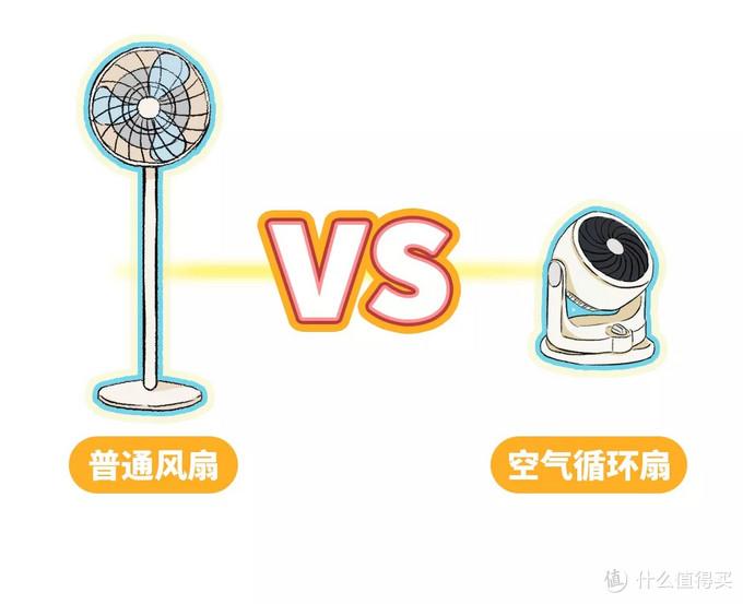 能吹25米的空气循环扇,真的有必要买吗?