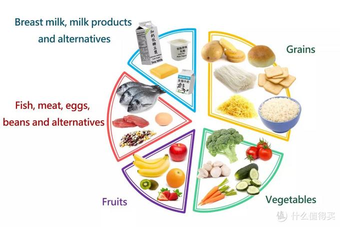 健身一定要喝蛋白粉?蛋白粉究竟有什么作用?该怎么对待?