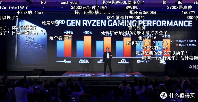 CS GO帧数提升34%