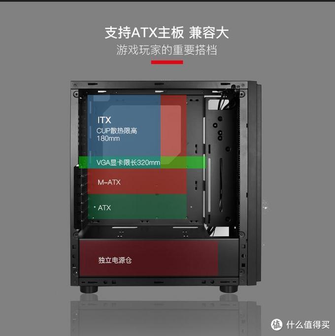 舍弃RGB,值得入手的九款ATX静音机箱