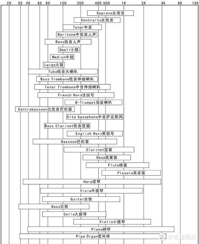 科普向丨你真的懂推力吗?从索尼ZX300A细讲