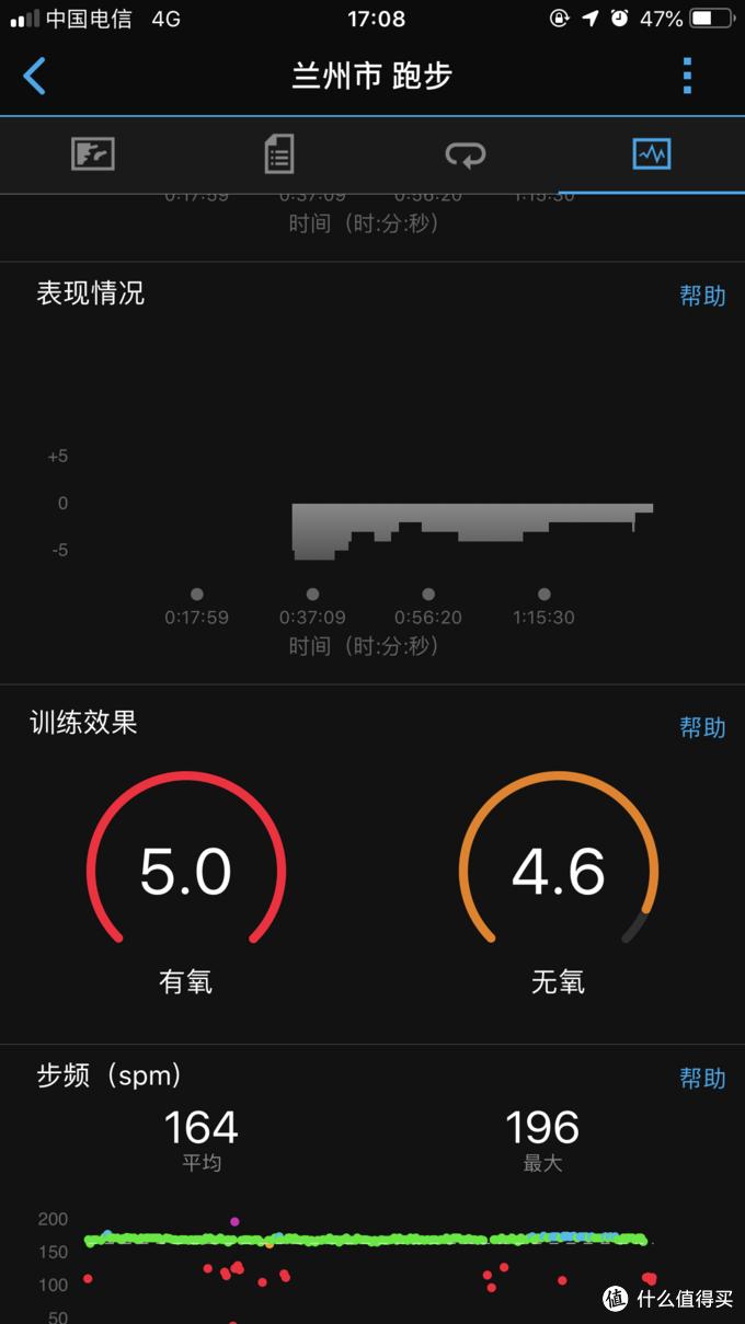 定制你的跑步:佳明Forerunner 245跑步手表评测