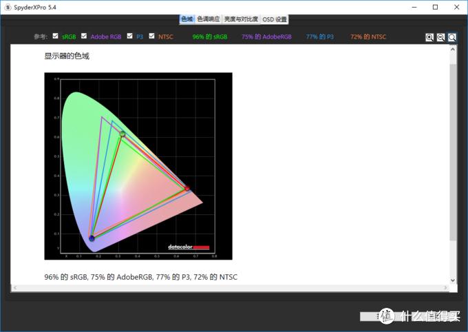 校色不是一般的快——Datacolor SpyderX蓝蜘蛛校色仪开箱