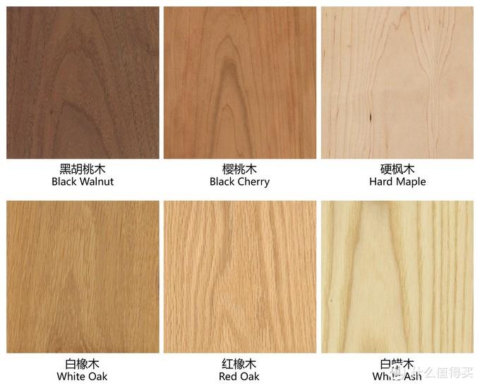 黑胡桃木与其他北美木材肌理对比