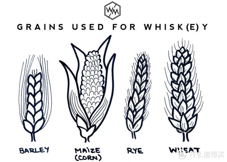 图片来源:whiskeymuse