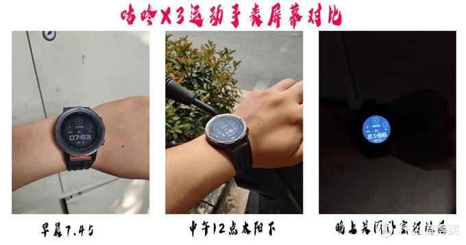 软硬结合,让运动更安全时尚——咕咚X3运动手表体验测评