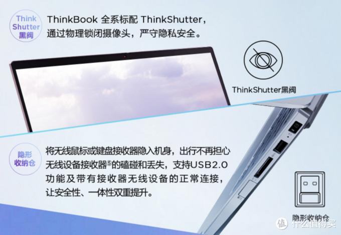 傲腾加速、防隐私+接听热键:Lenovo 联想 推出 ThinkBook 14/15 超薄本