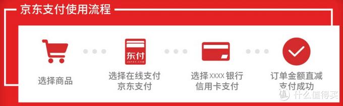 银行12·12京东特惠合集,选对支付方式还能更便宜!银行送出的京东大红包请收好!