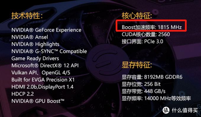 定位更高的显卡,GPU核心频率出厂也更高一些