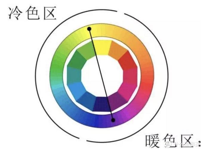 如何找对专属你的色彩搭配
