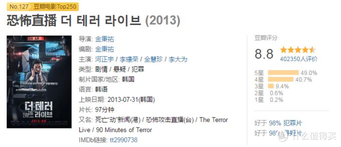 支持《寄生虫》逆袭奥斯卡的韩国电影——韩国犯罪类电影盘点