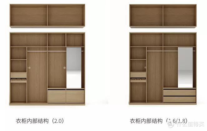 怎样把成品衣柜用到极致,省钱、好看、收纳量更不输定制柜?