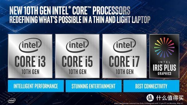 而10nm版低电压十代移动CPU的架构、性能优势,却被更低的时钟频率、核心线程数所束缚,难当重任