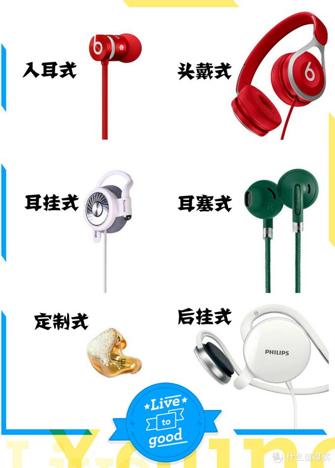 头戴式耳机选购指南,耳机发烧友必备攻略教你如何挑选