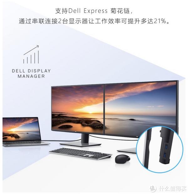 这个不是官网的文字说明,戴尔没有Dell Express这个称呼,也没有提到过菊花链