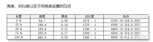 """微星""""小金刚""""显示器 PAG272QR简评"""