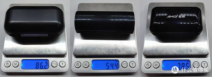 耳机盒(含耳机重量)