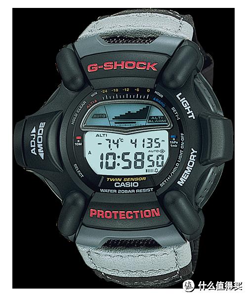 空之勇者——卡西欧G-shock空霸系列