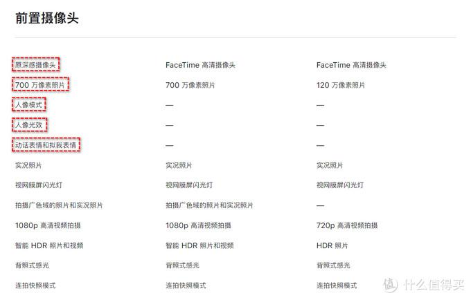 这个双十一我到底该怎么买iPad?哪款iPad更符合我的需求,让你更懂得怎么选合适的iPad!