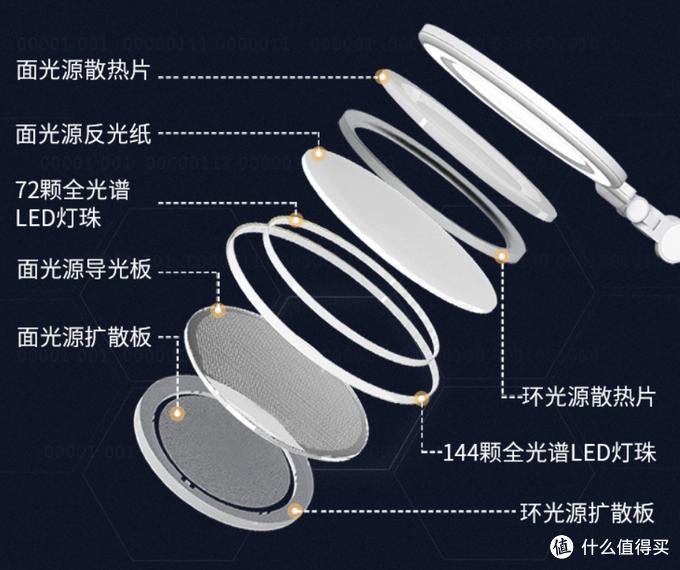 华为HiLink生态产品--孩视宝 OG235B-AI智能面加环读写台灯开箱晒单