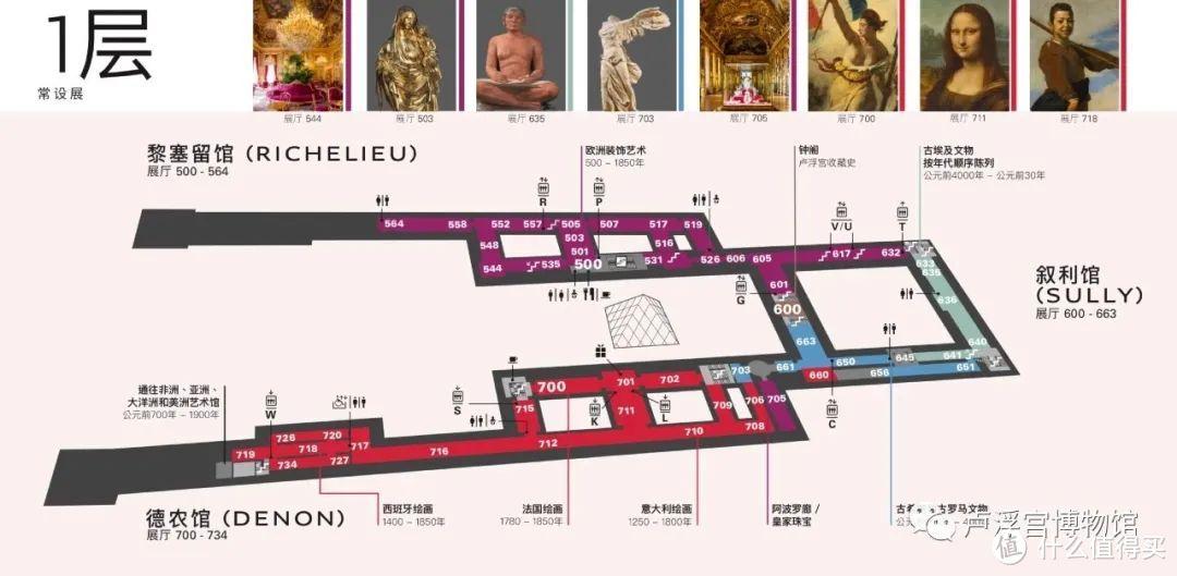 卢浮宫内部导览示意图,图片来源于卢浮宫博物馆微信公众号