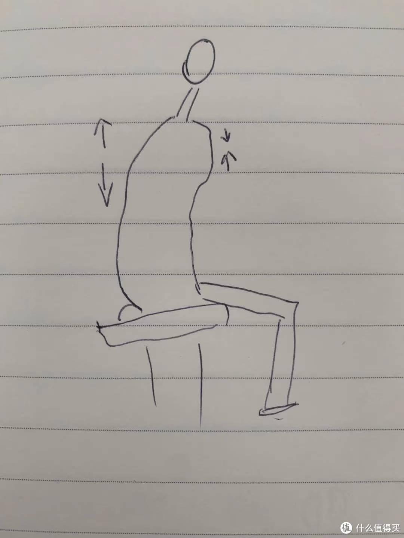 灵魂画手再度上线,驼背会前面肌肉锁紧,后背拉长