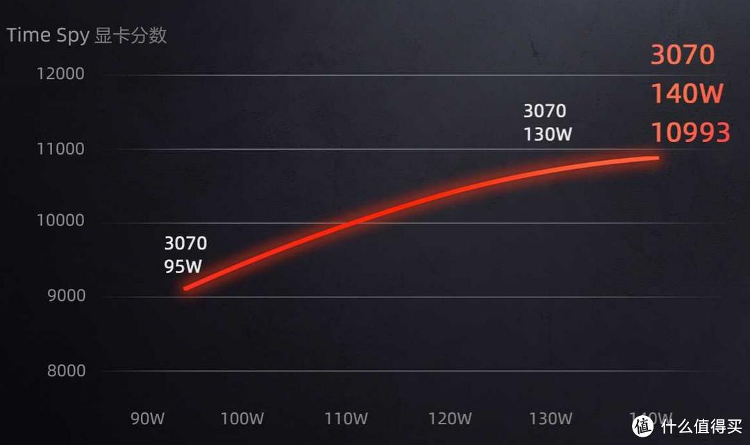 2021年618 4999~9499元高性价比独显笔记本盘点