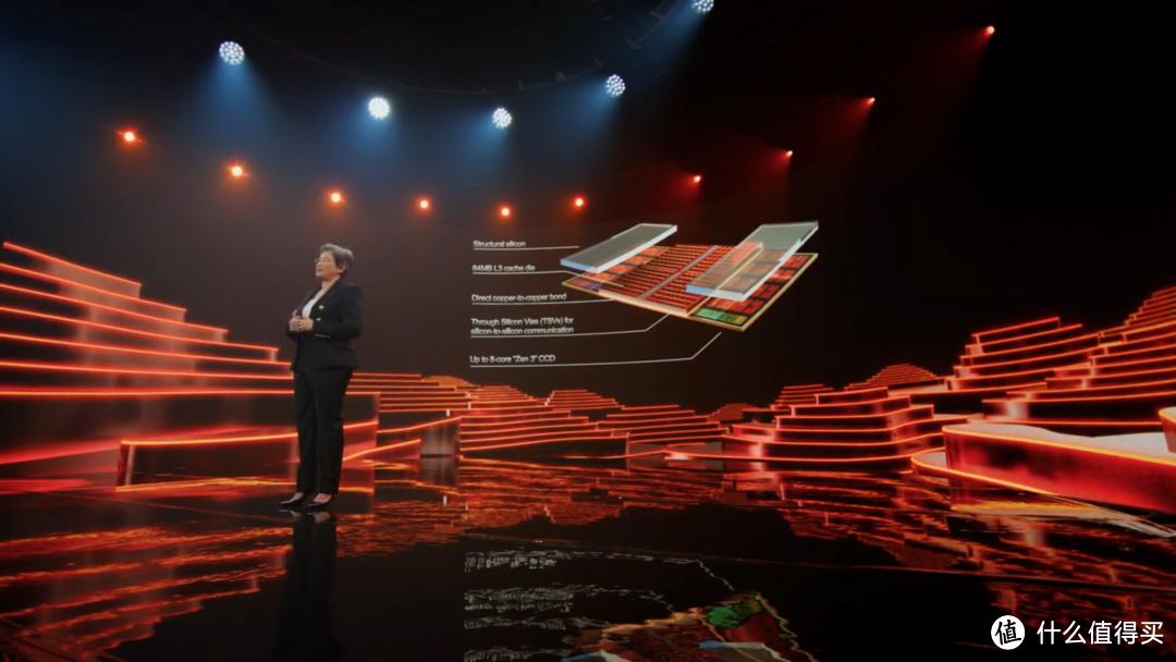 AMD 发布 Zen3+ 架构,增加3D VC垂直缓存,游戏性能提升15%