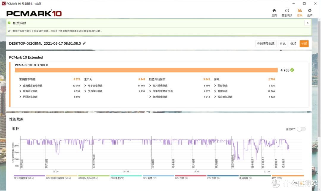 惠普战 X 锐龙版测评体验:简直就是对 5000 元商务本的降维打击