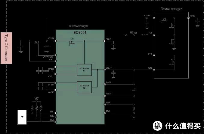 国产电荷泵快充芯片大批量出货!