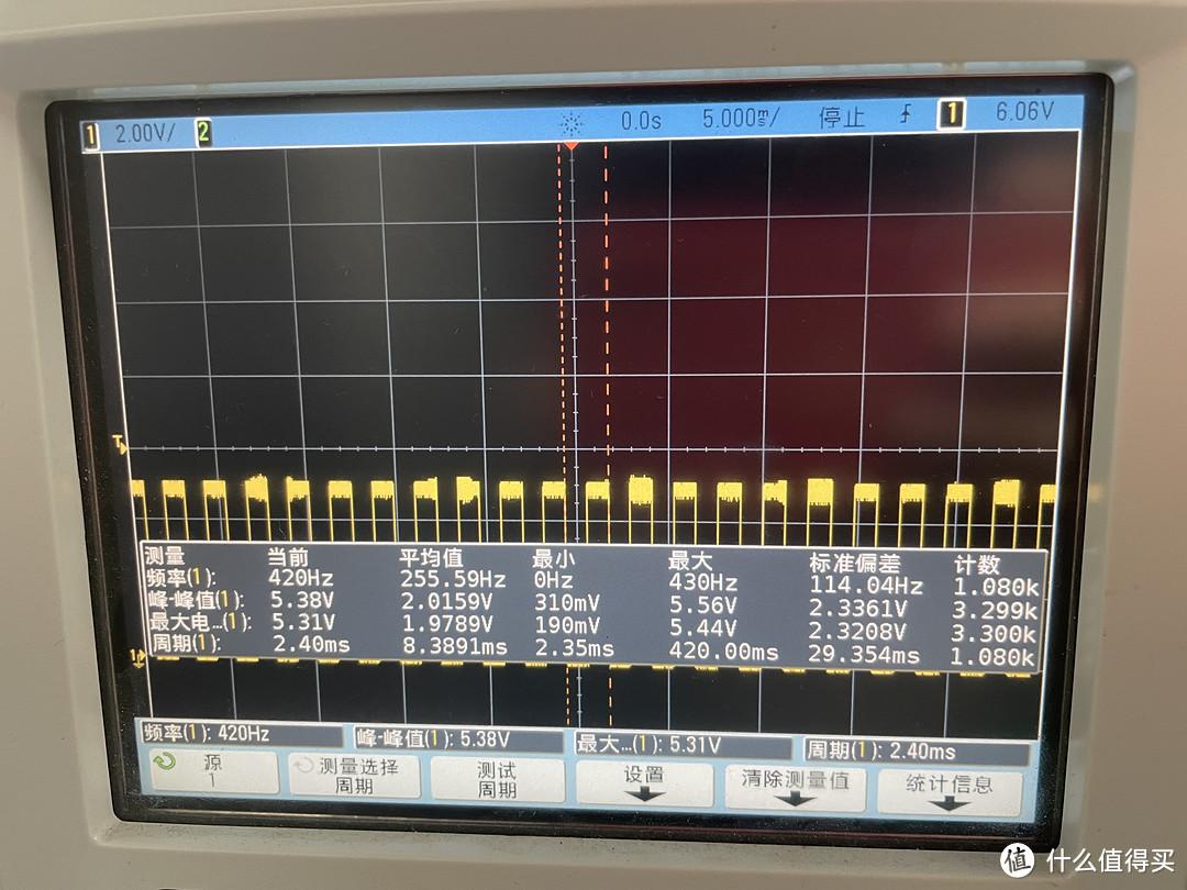 刚开机时频率为420Hz