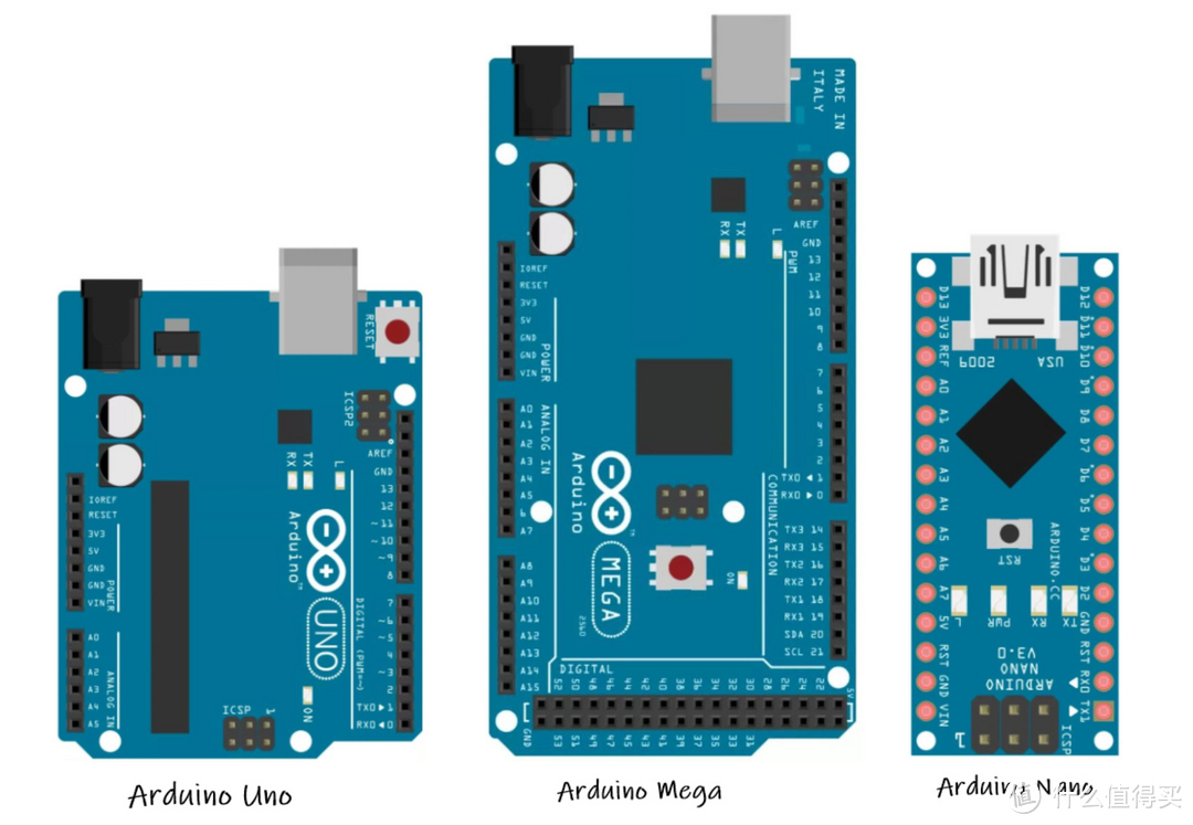 用 Arduino 点亮一颗 LED