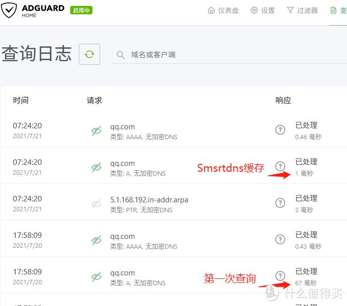 群晖抄作业SmartDNS+AdGuardHome实现安全上网加速与去GG