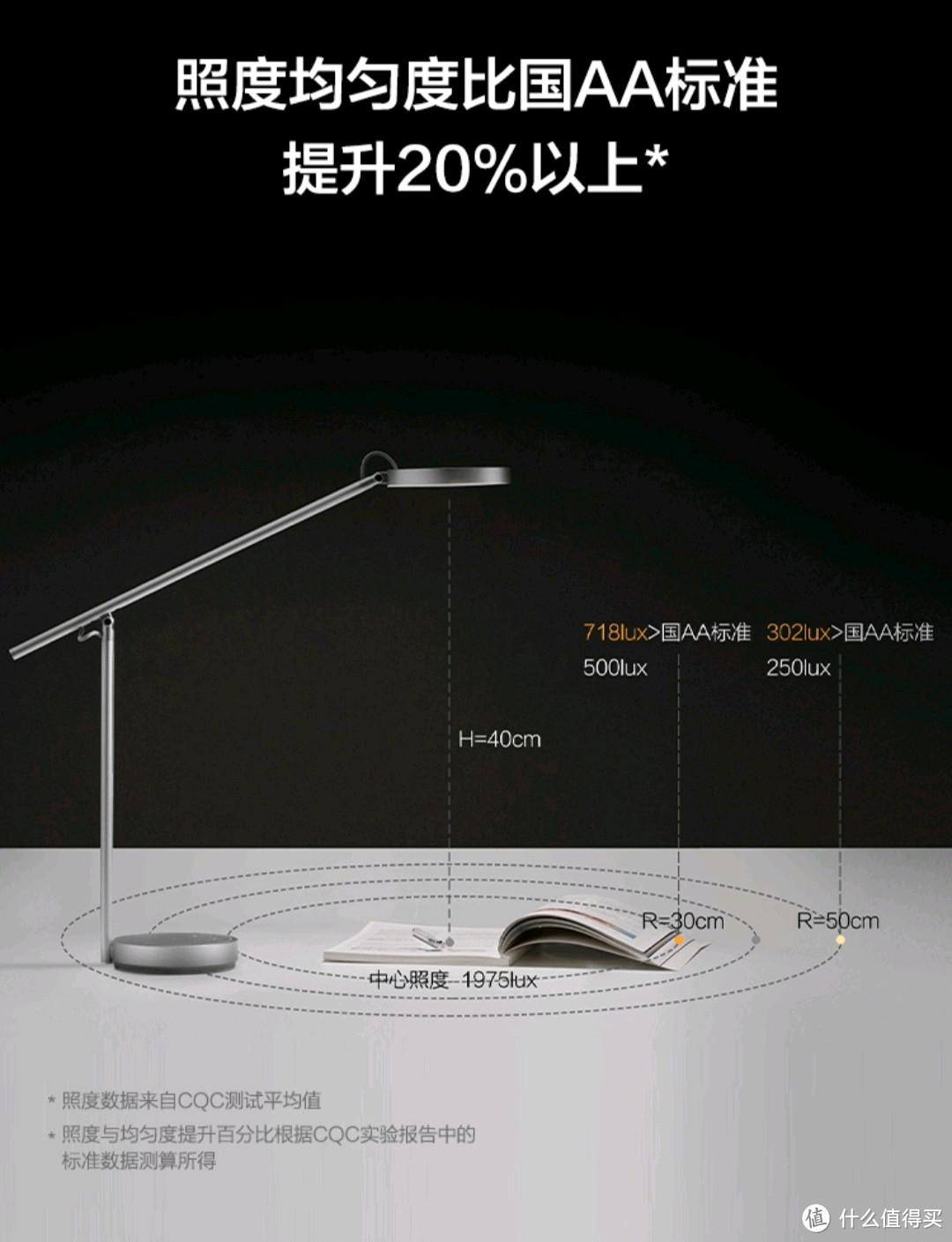 华为智选 欧普台灯PRO 型号MT615-D20WTT-01