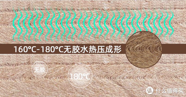 夏天爱出汗、雨季多潮湿,床垫该买啥材质,吸湿透气睡得香?