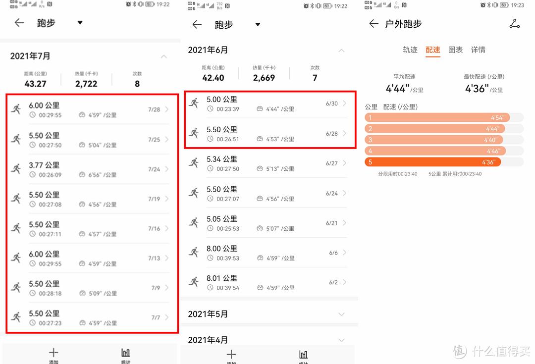 跑完50公里来告诉你索康尼菁华12到底适合哪些跑者