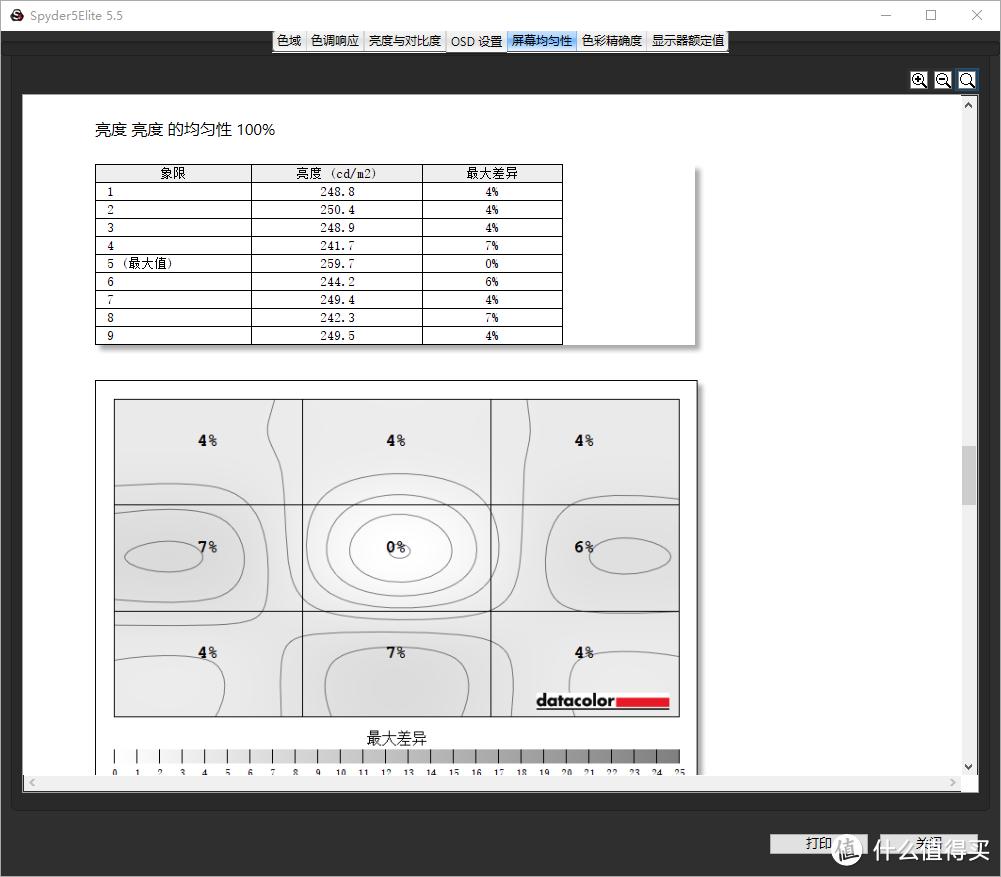 适合多屏拼接的显示器 飞利浦276P1FR